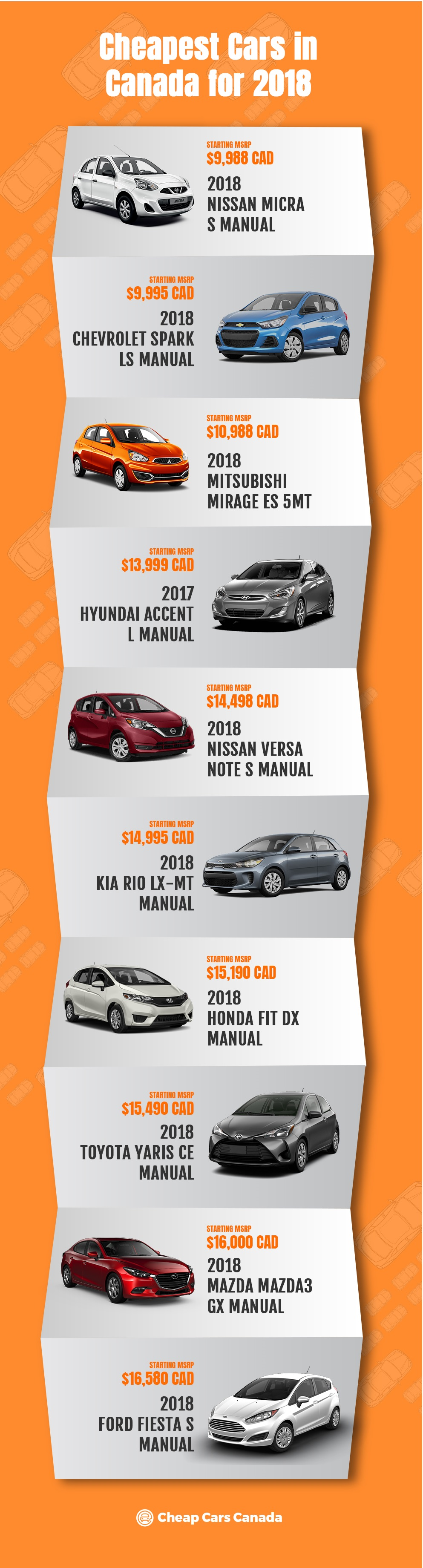 Cheapest Cars in Canada for 2018 Cheap Cars Canada Blog
